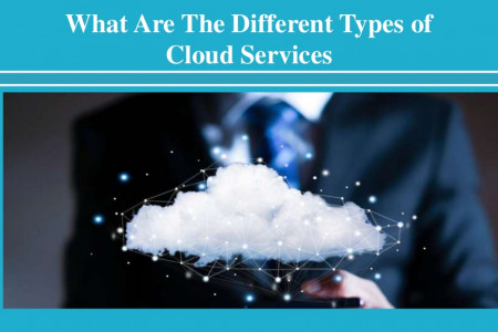What are the Different Types of Cloud Services Infographic
