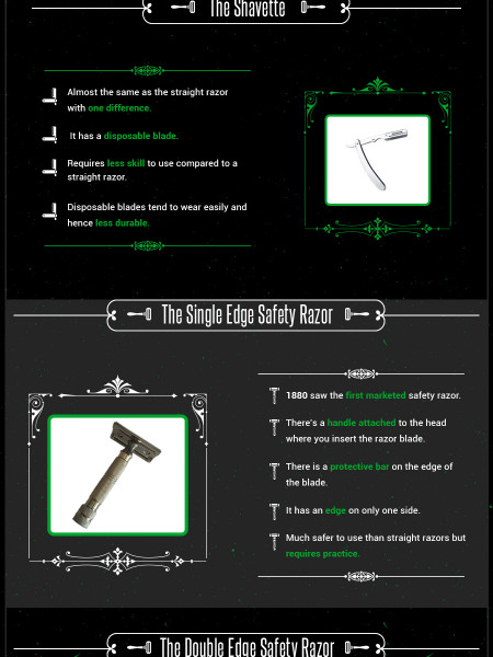 What Are the Different Types Of Razors And How Are They Used Infographic
