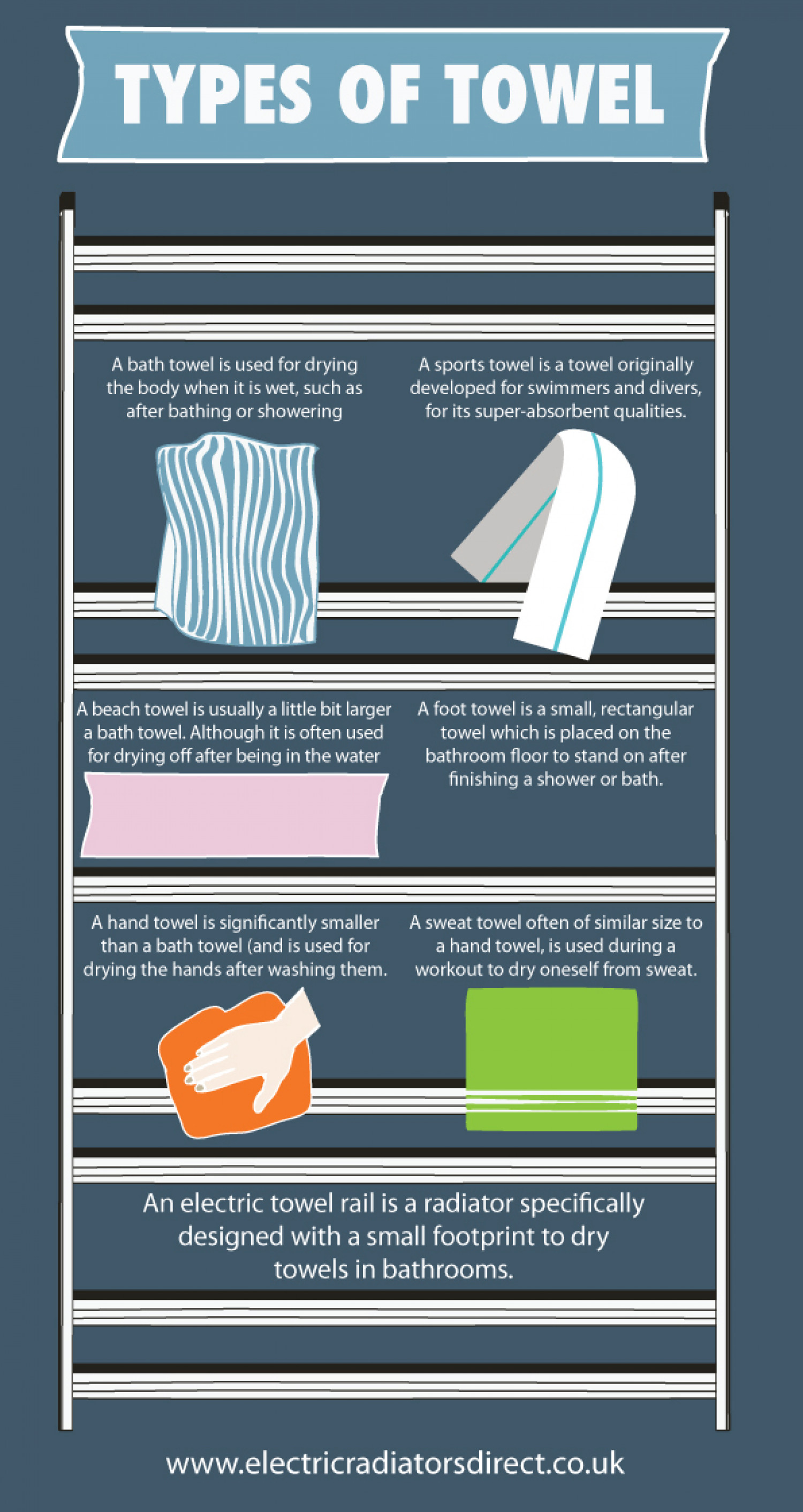 What are the Different Types of Towels | Visual.ly