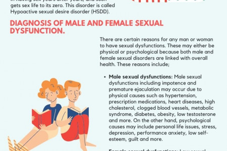 What Are The Male And Female Sexual Dysfunctions ? How to Diagnose And Treat Them ? Infographic