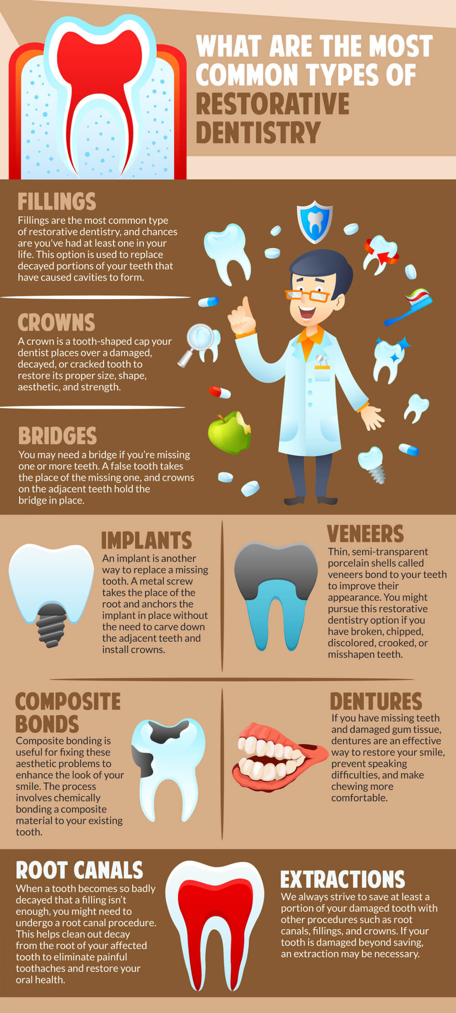 What are the Most Common Types of Restorative Dentistry? Infographic