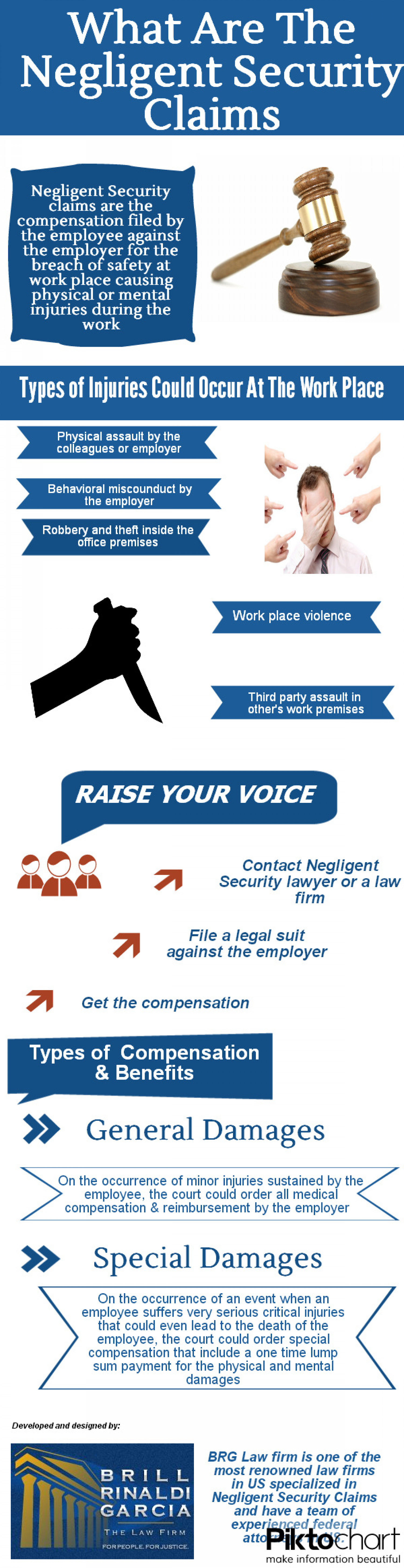 What are the Negligent Security Claims? Infographic