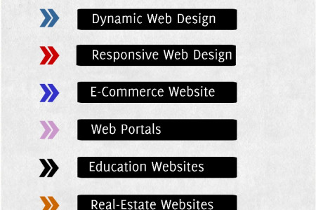 What are the services of Web Design Infographic