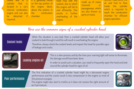 What are the Signs of a Cracked Cylinder Head Infographic