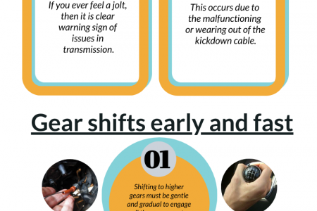 What are the Signs of a Failing Kickdown Cable in Mercedes? Infographic