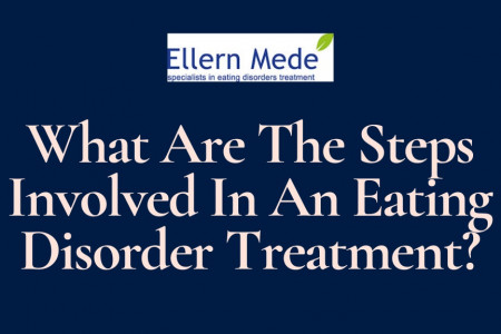What Are The Steps Involved In An Eating Disorder Treatment? Infographic