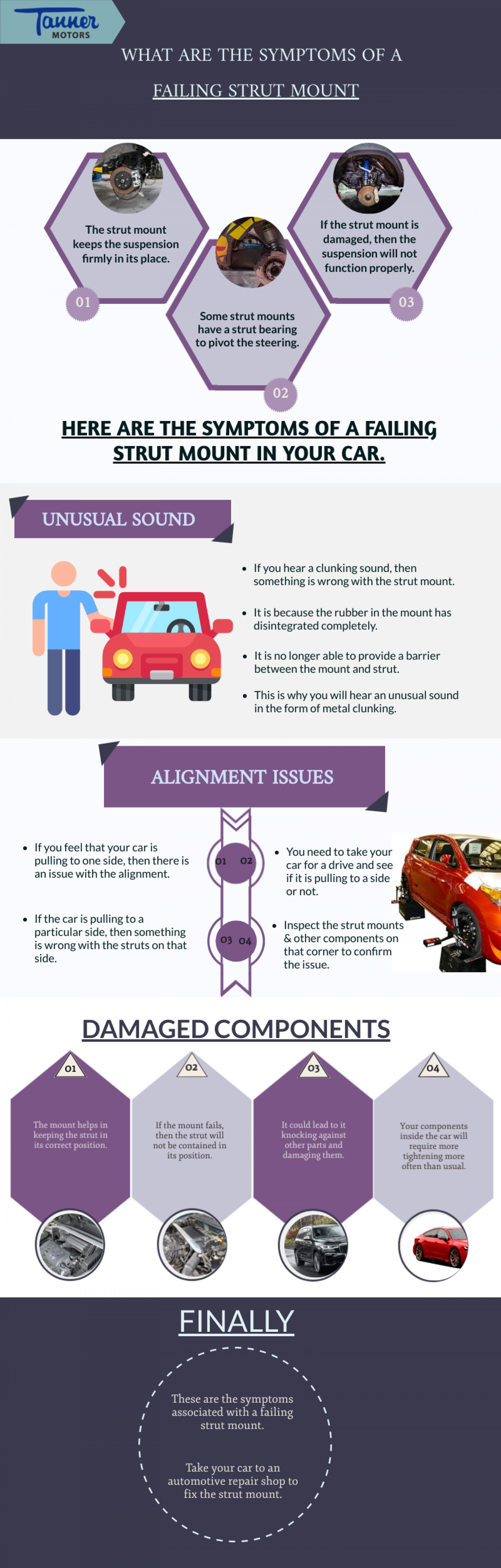 What are the Symptoms of a Failing Strut Mount? Infographic