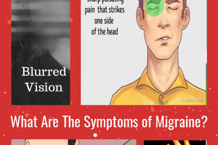 What Are The Symptoms of Migraine? Infographic