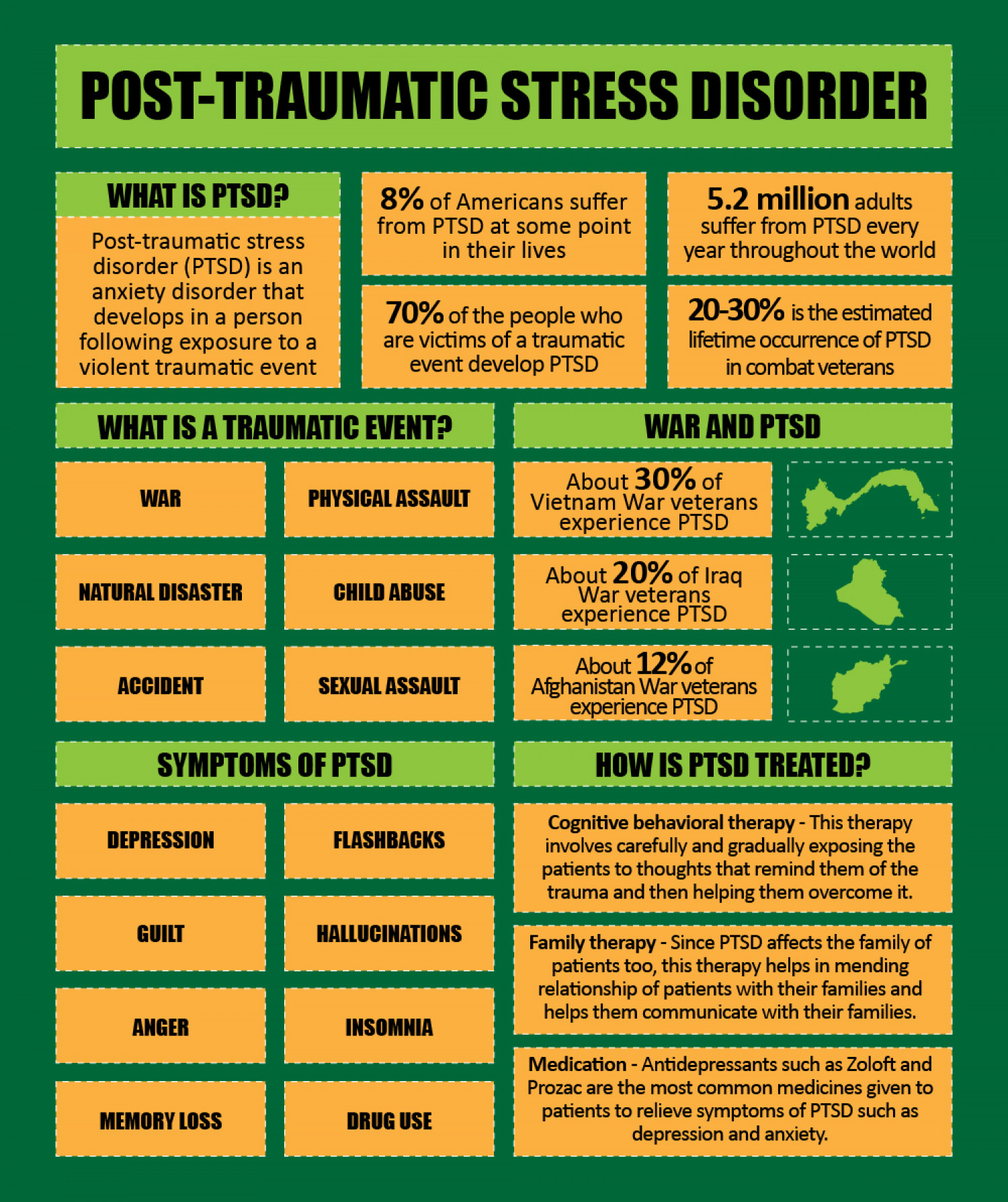What are the symptoms of PTSD Infographic