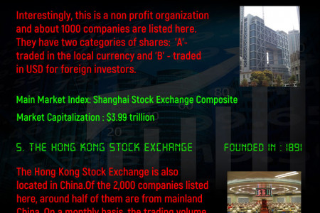 What are the World's Top Stock Exchanges? Infographic