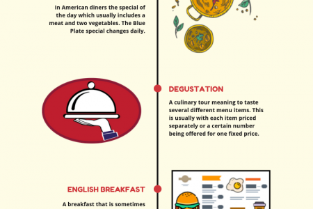 What Are Worldwide Menu Options? Infographic