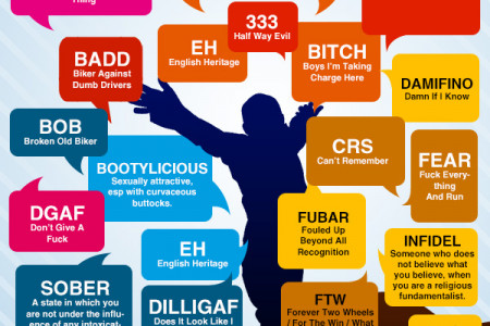 What Biker Acronyms Mean Infographic