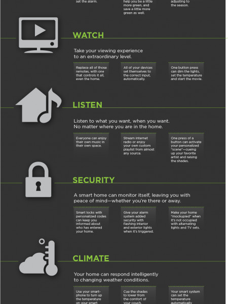 What Can A Home Automation System Do For You? Infographic