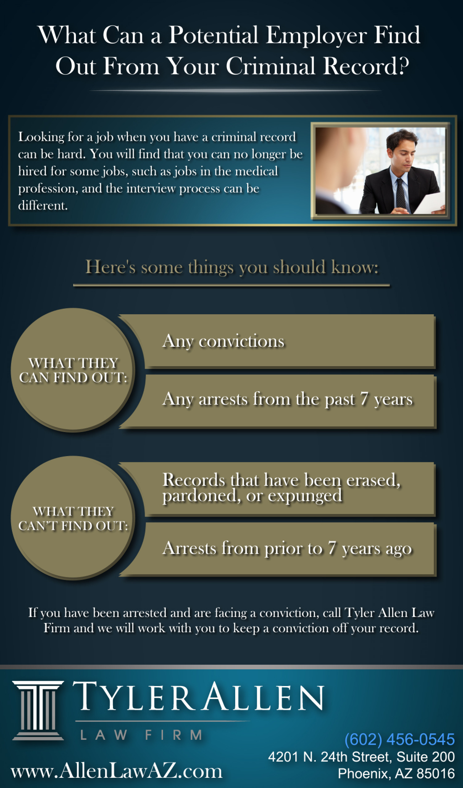 What Can a Potential Employer Find Out From Your Criminal Record? Infographic