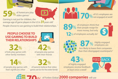 What can businesses learn from gaming Infographic