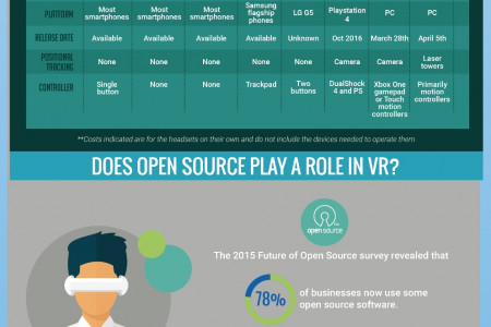 'What can virtual reality do for your business?' infographic from Opace Infographic