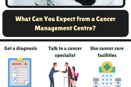 What Can You Expect from a Cancer Management Centre? Infographic