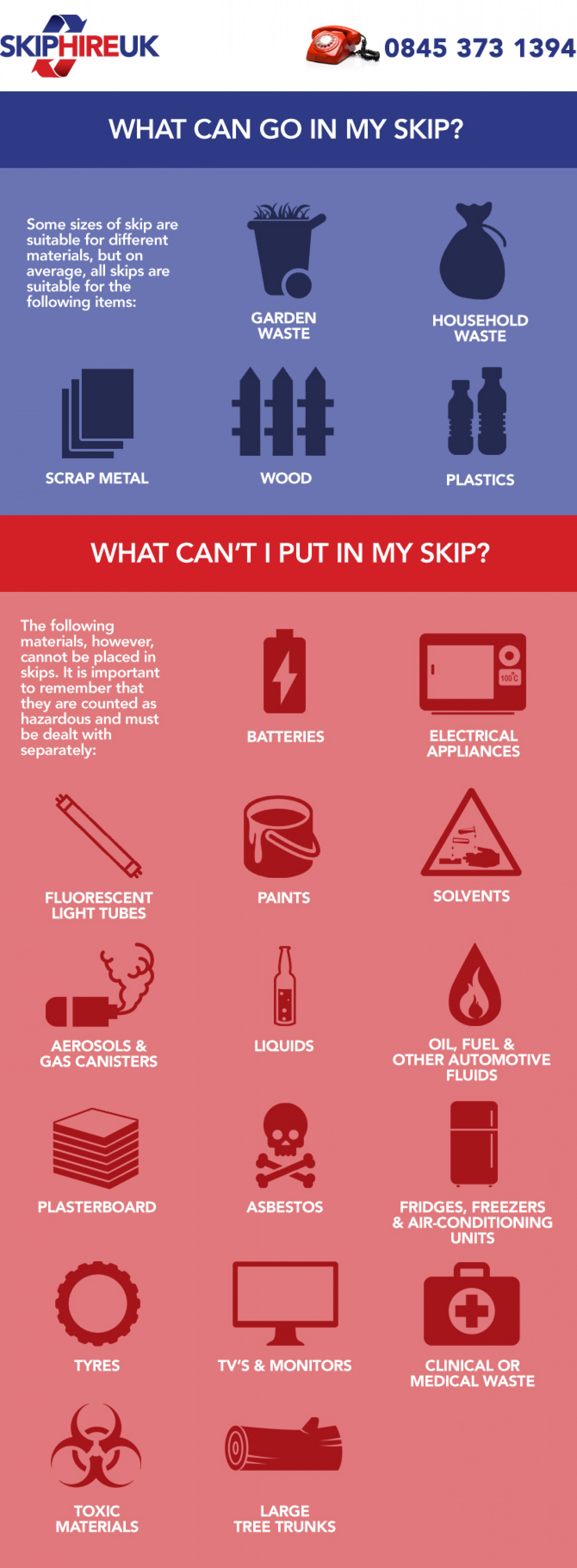What can't I put in my skip  Infographic