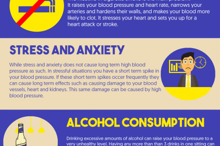 What causes high blood pressure? Infographic