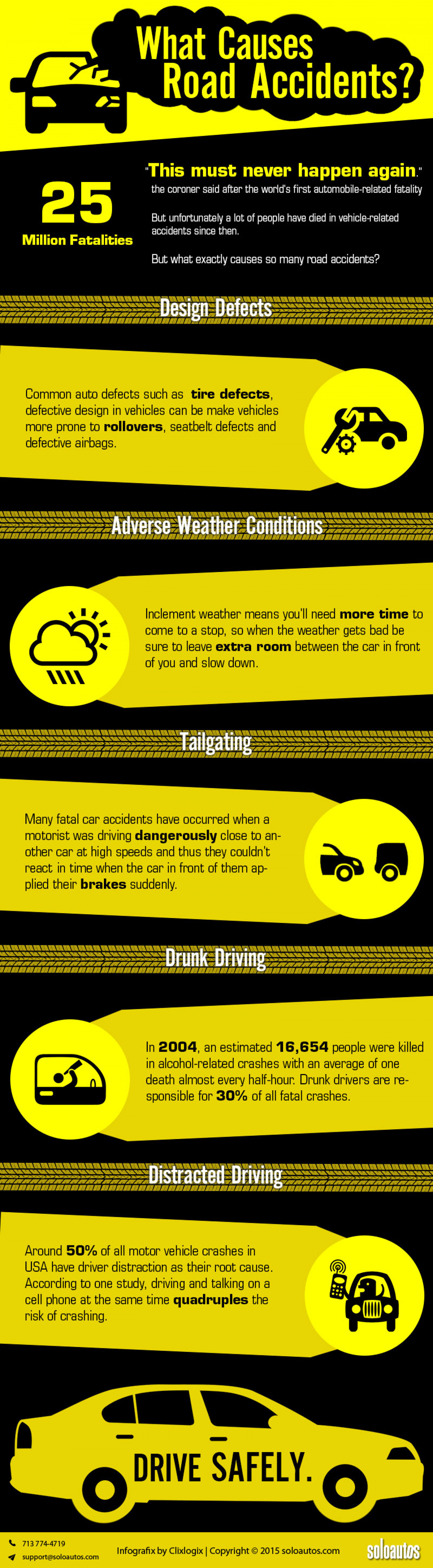 What Causes Road Accidents? Infographic