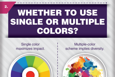 What Color Should Your Logo Be Infographic