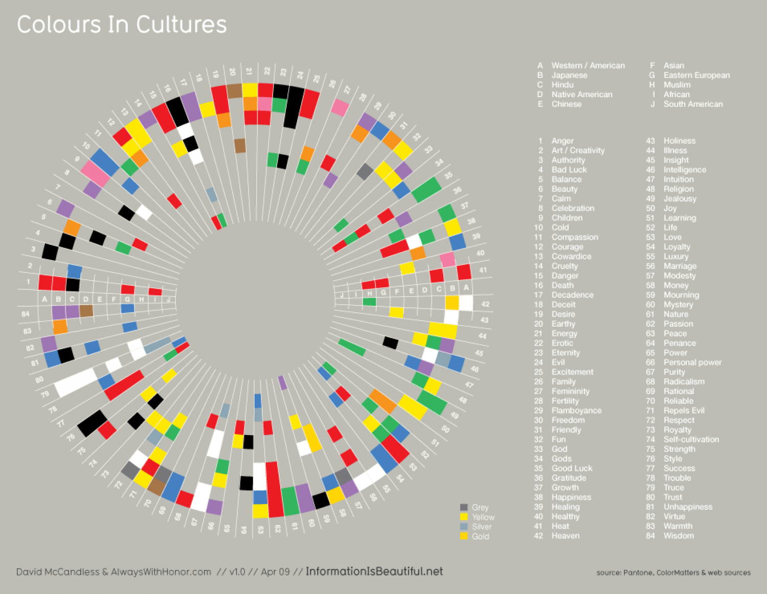 What colors mean in different cultures visual what colors mean in different cultures infographic biocorpaavc Images