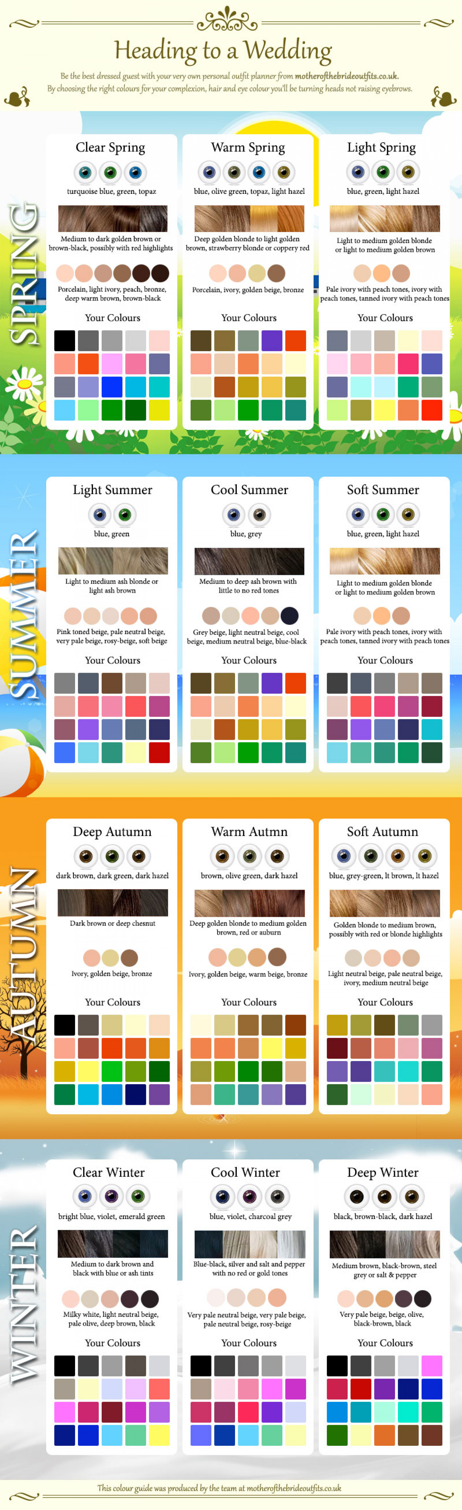 What Colours Suit You Infographic