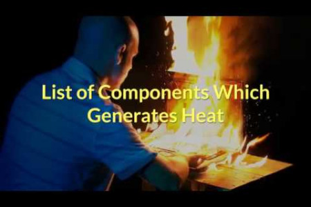 What components in the laptop generate heat? Infographic