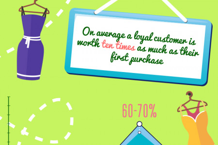 What customers really want from you Infographic