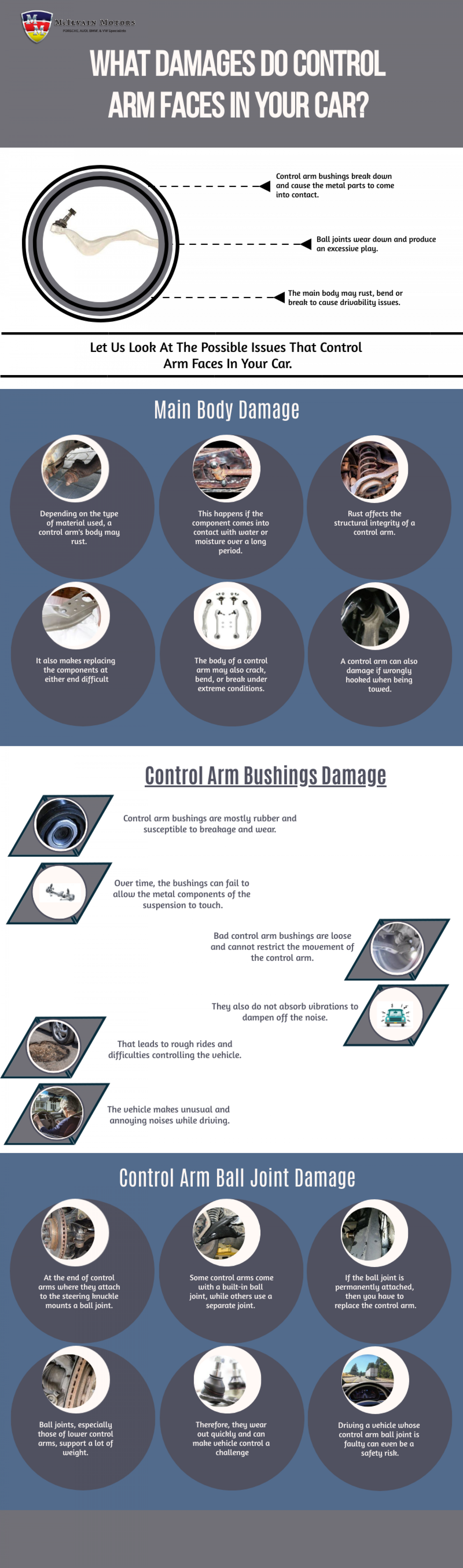 What Damages do Control Arm Faces in Your Car Infographic