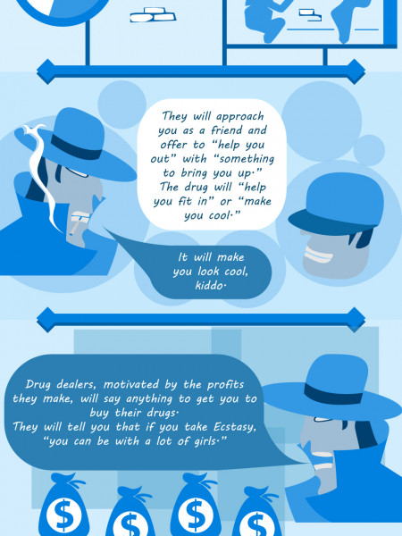 What Dealers Will Tell You? | Addiction Treatment Care Services Infographic