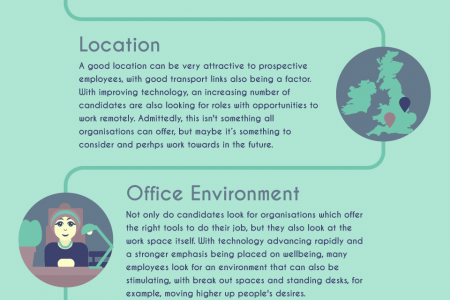 What Do Candidates Look For in a Job? Infographic