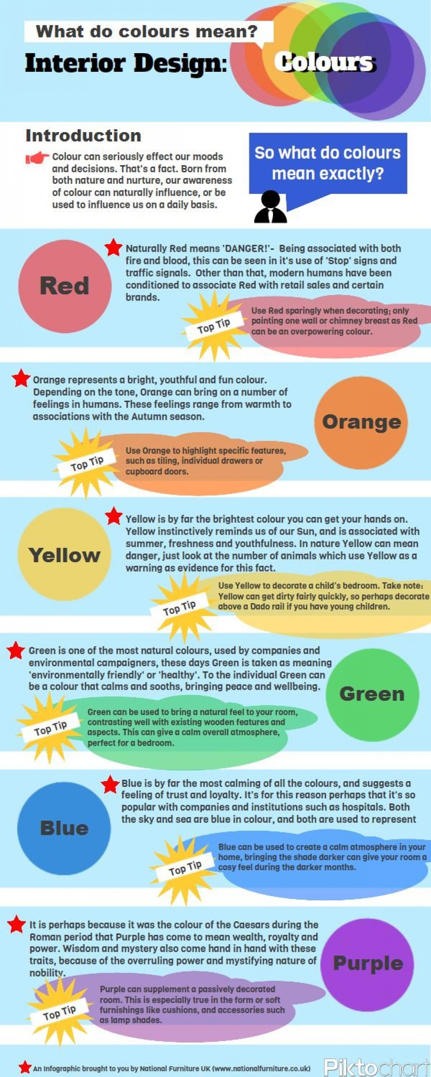 What Do Colours Mean? Interior Design | Visual.ly
