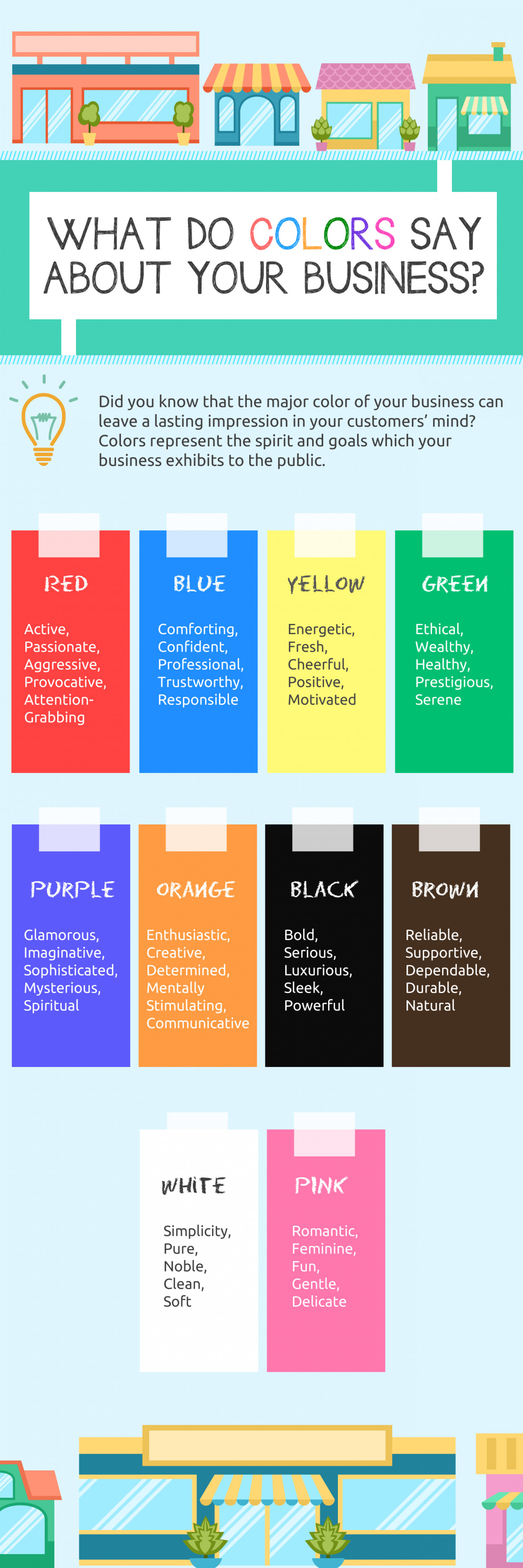 What Do Colors Say About Your Business Infographic