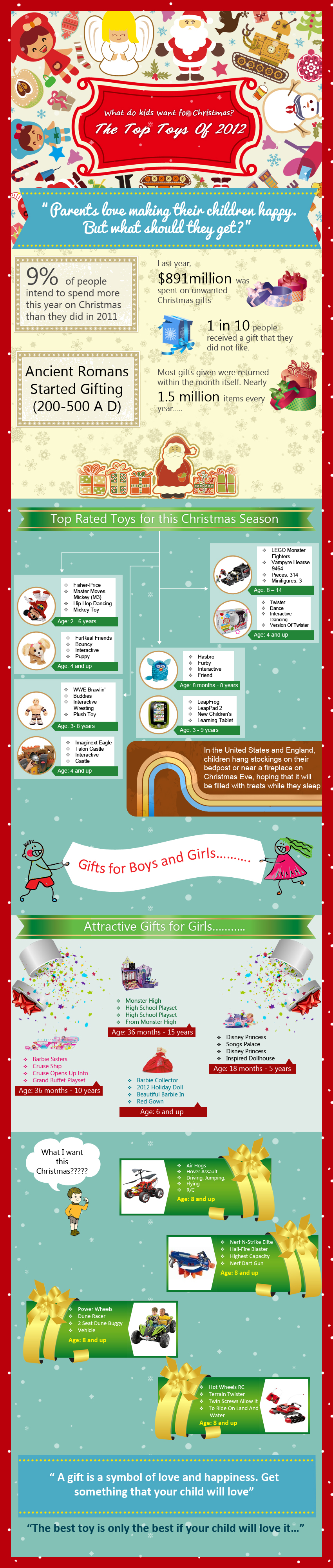 What do kids want for Christmas? The Top Toys Of 2012 | Visual.ly