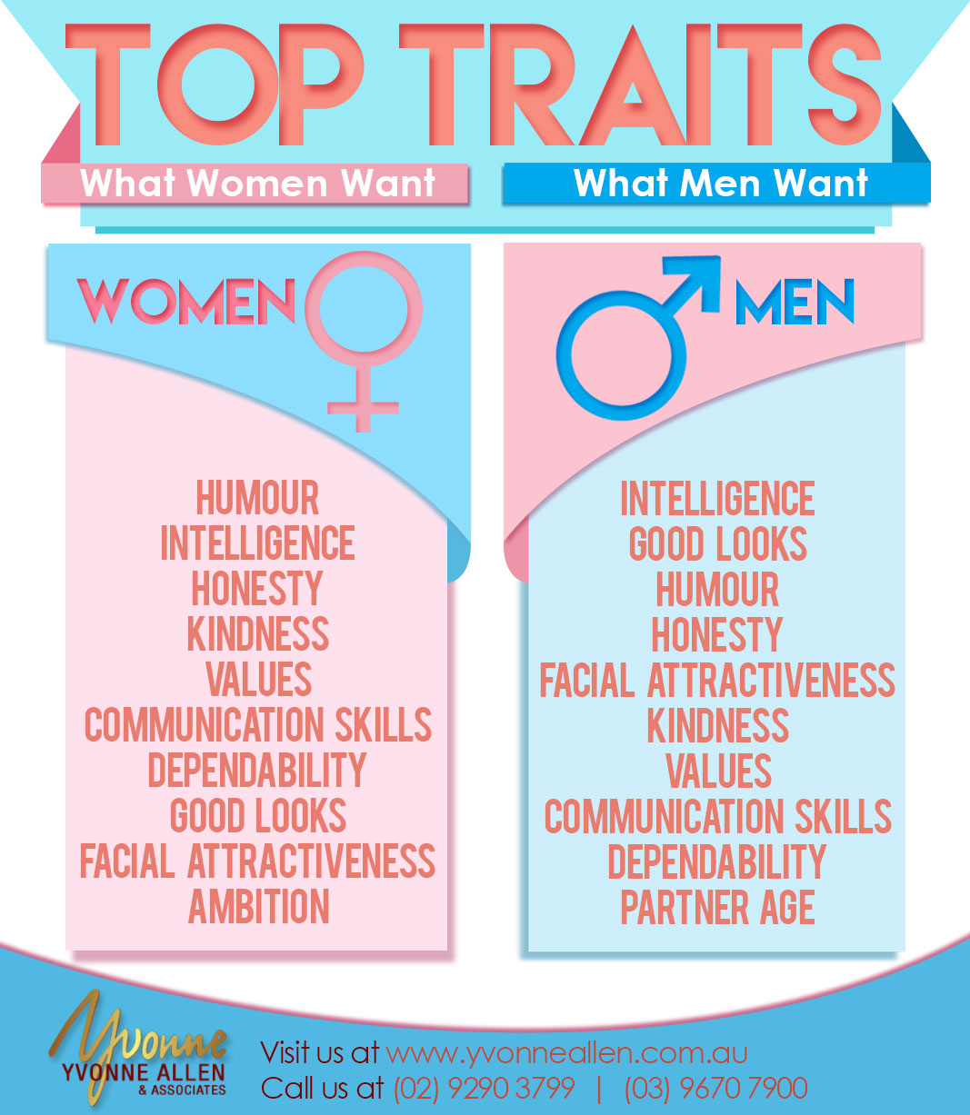 What do women want, or new women tribes: what do you think 4