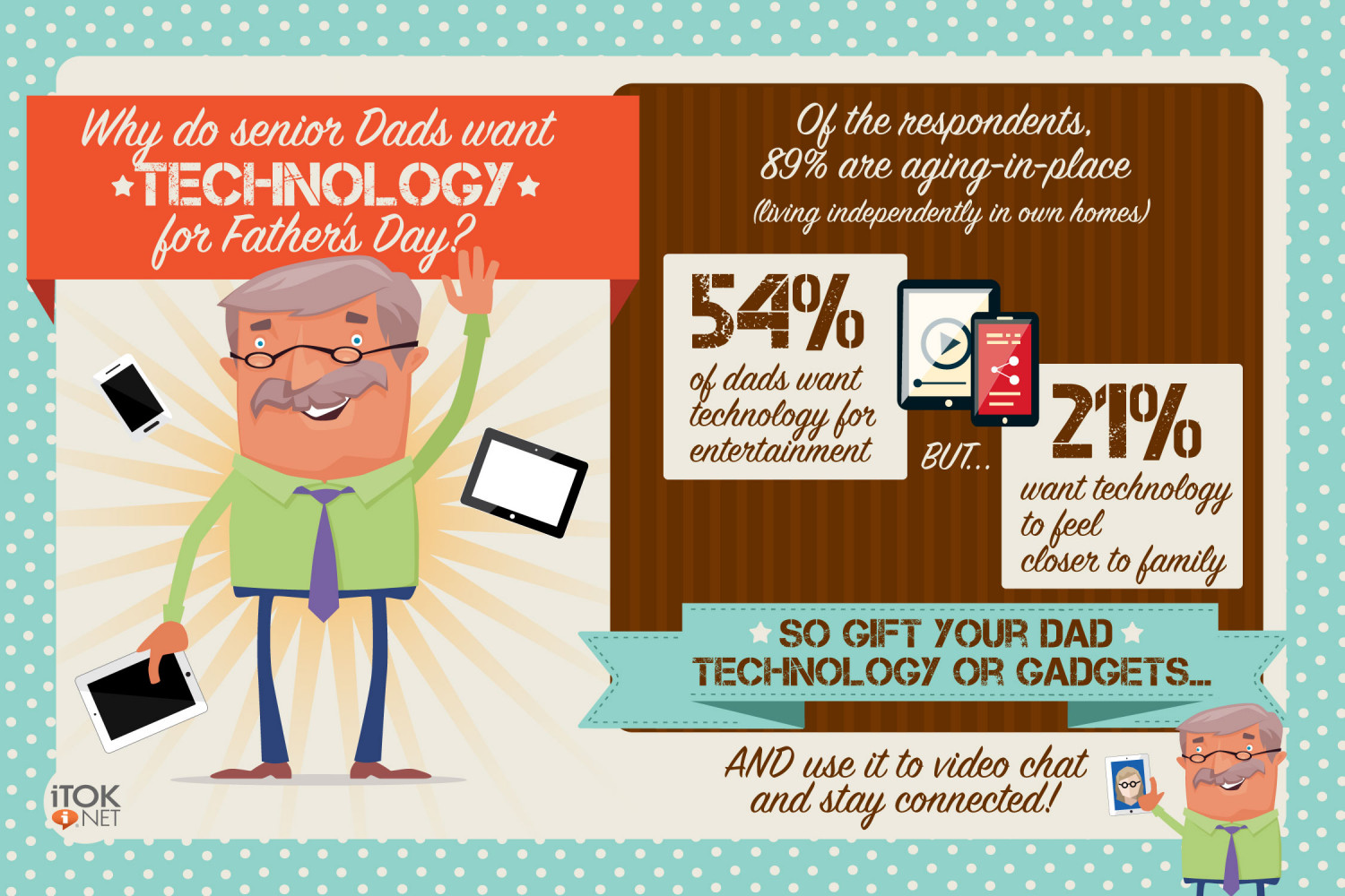 What Do Senior Dads Want for Father's Day? Infographic
