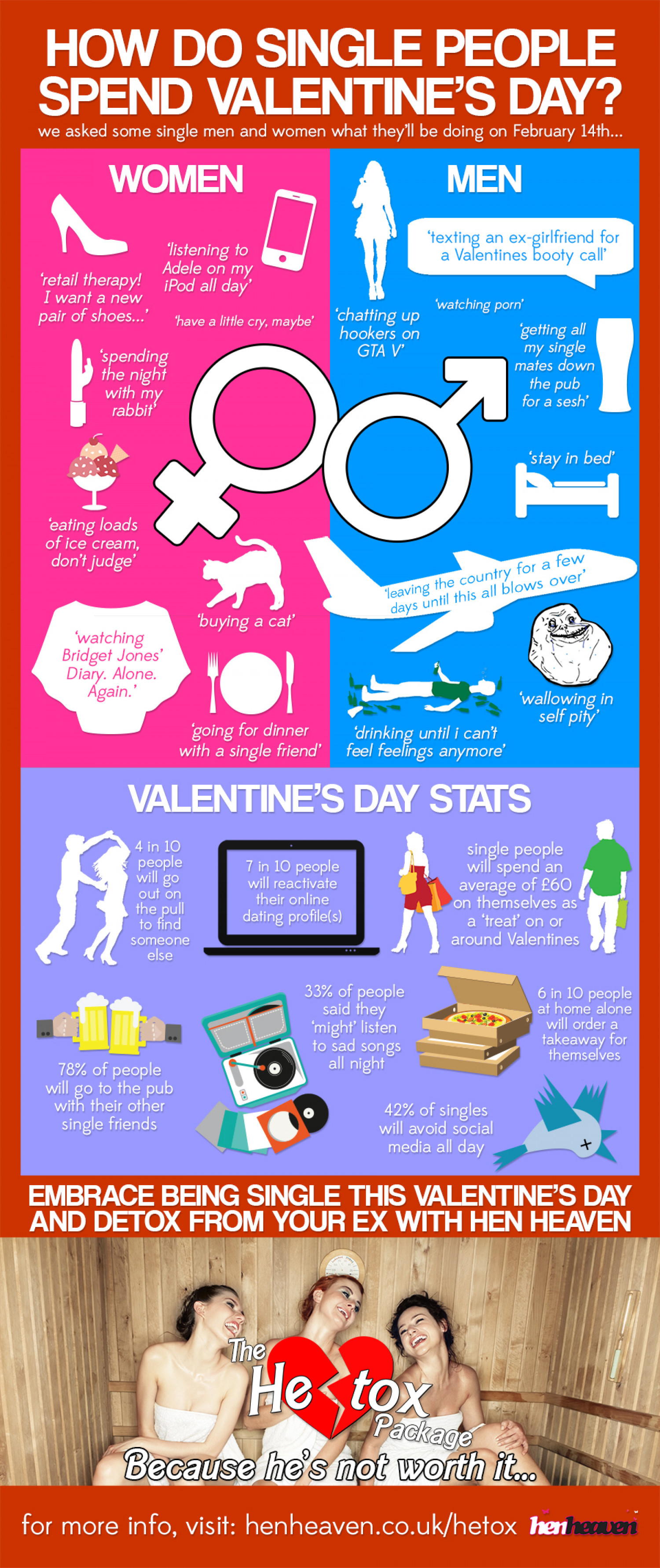 How Do Single People Spend Valentine's Day? Infographic