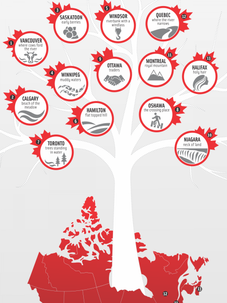 13 Canadian Cities with Surprising Name Origins Infographic