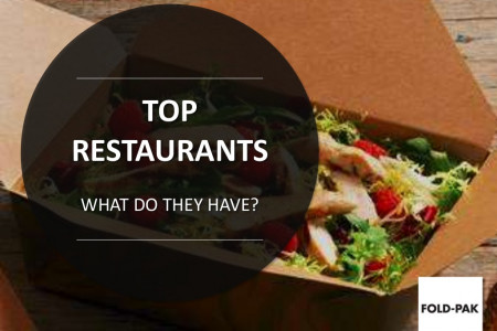 What Do Top Restaurants Have? Infographic