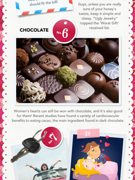 what do women really want for valentines day infographic
