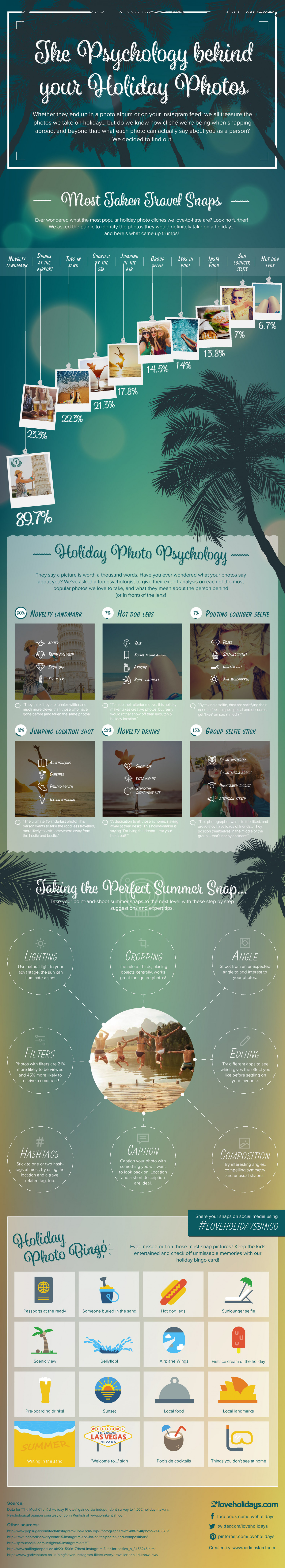 What do your holiday snaps say about you? Infographic