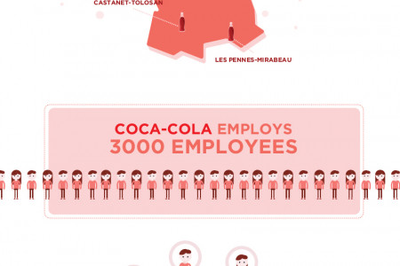 What does Coca-Cola do in France Infographic