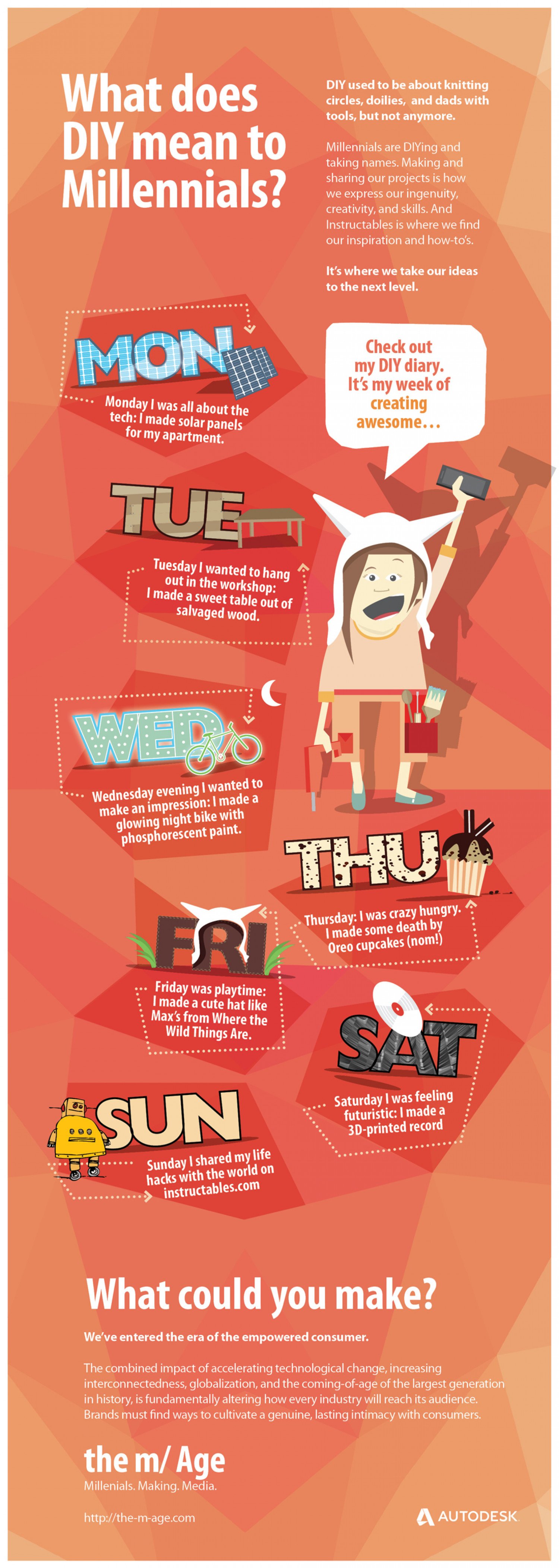 What does DIY mean to Millennials? Infographic