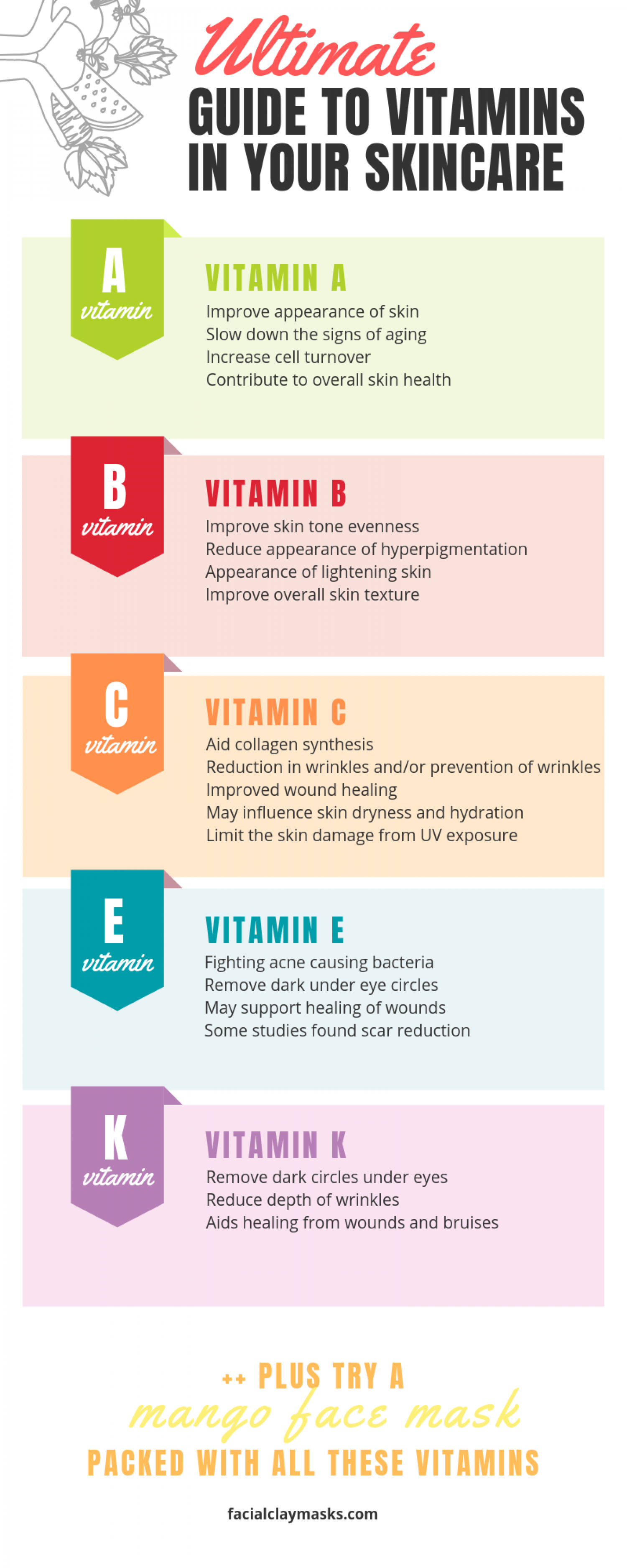 What does each Vitamin do for your Skin? Infographic