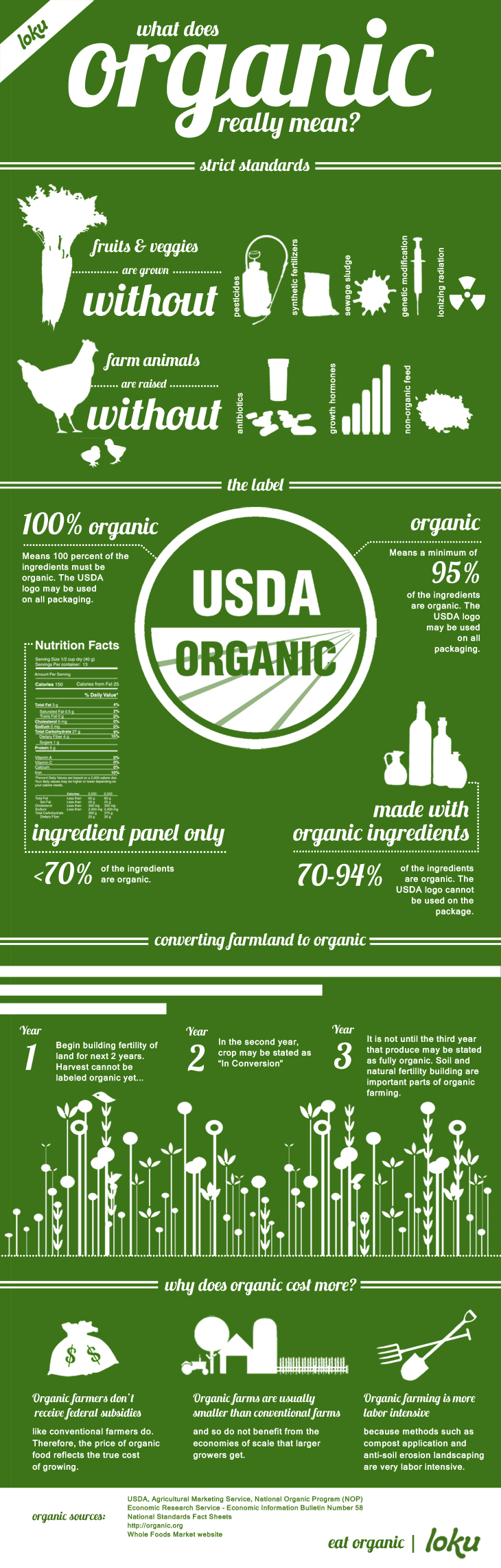 What Is Organic Food Mean