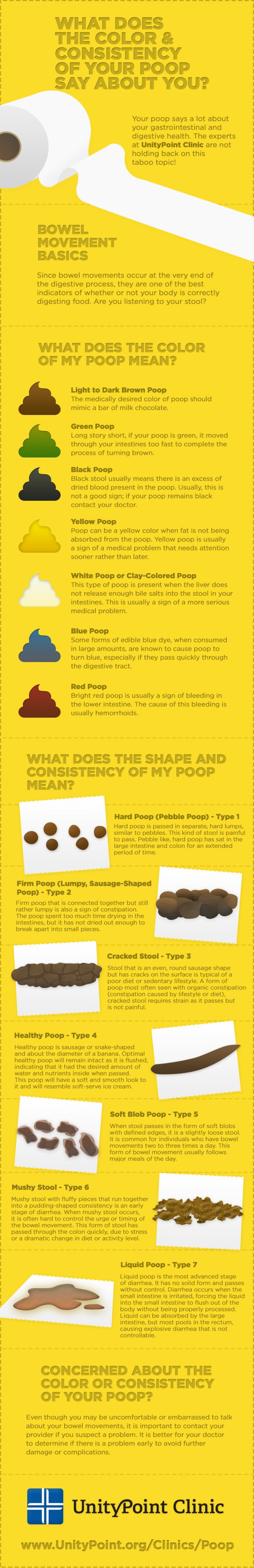 What Does The Color & Consistency Of Your Poop Say About You? Infographic