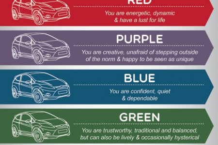 What Does the Colour of Your Car says About You? Infographic