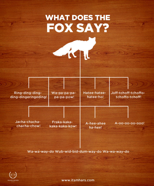 What does the fox say lyrics song - photo#12