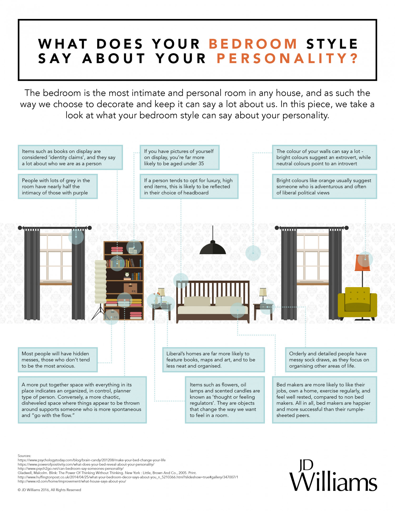 What Does Your Bedroom Style Say About Your Personality? Infographic